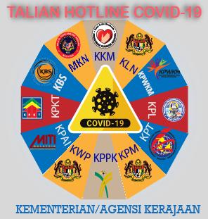 Hotline Number Kementerian dan Agensi Kerajaan