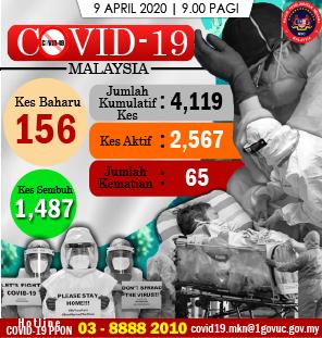 Situasi Semasa Covid-19 (9 April 2020)